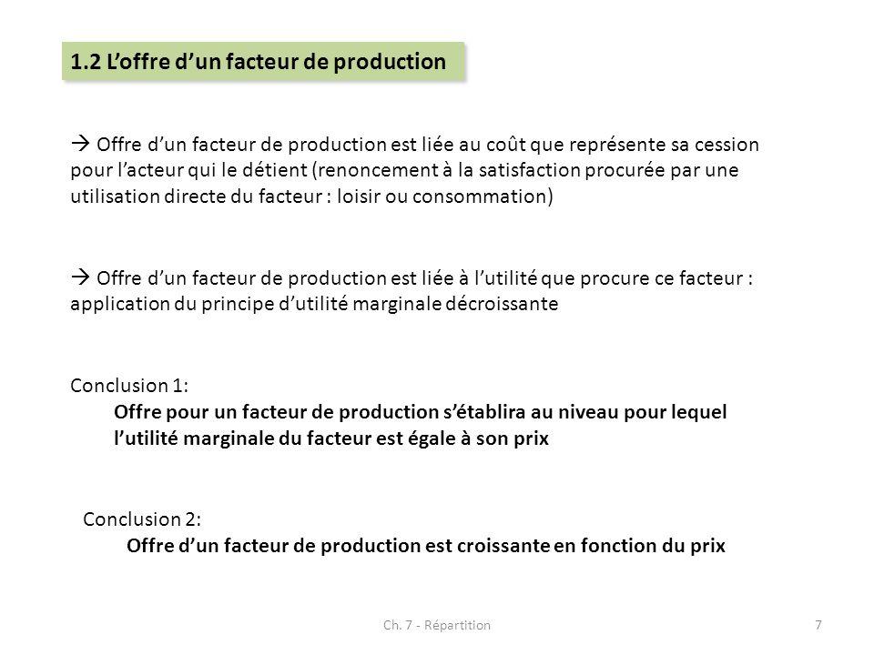 1.2 L'offre d'un facteur de production