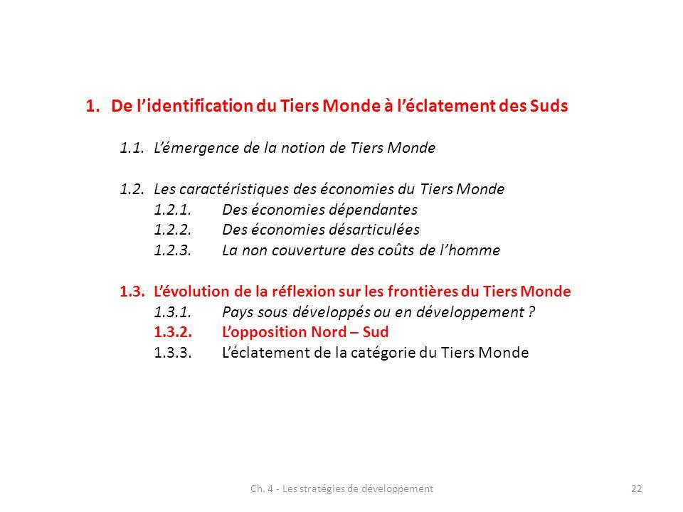 Ch. 4 - Les stratégies de développement