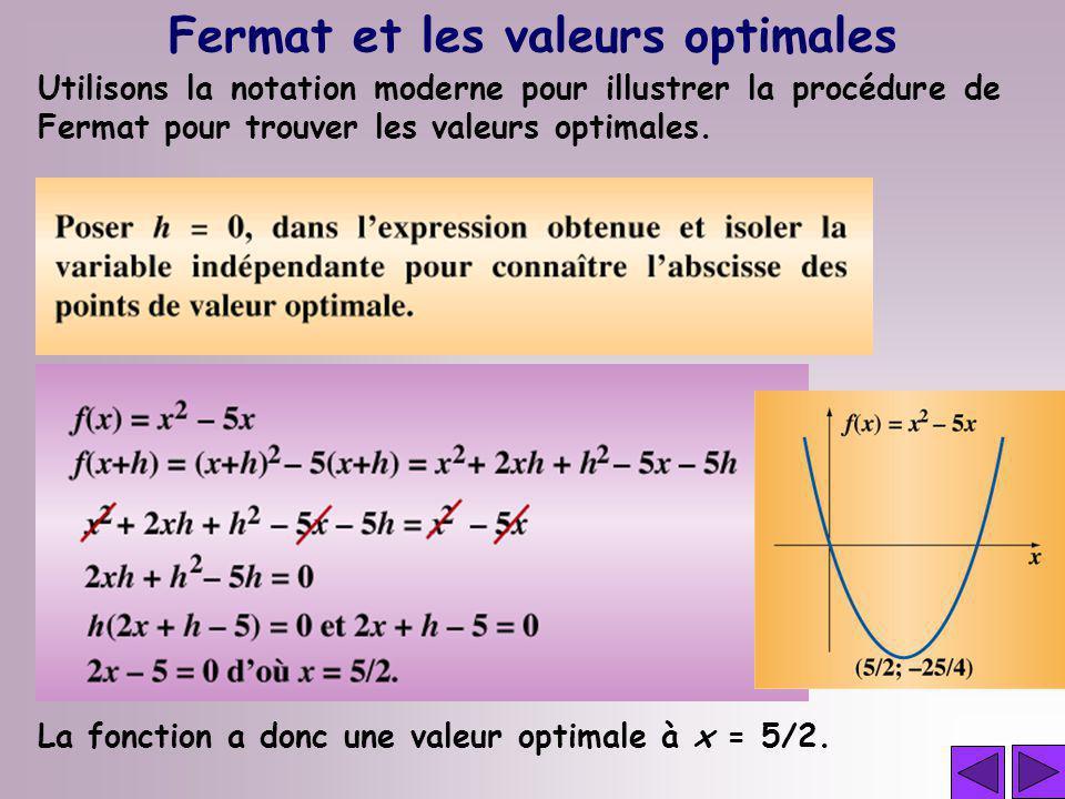 Fermat et les valeurs optimales
