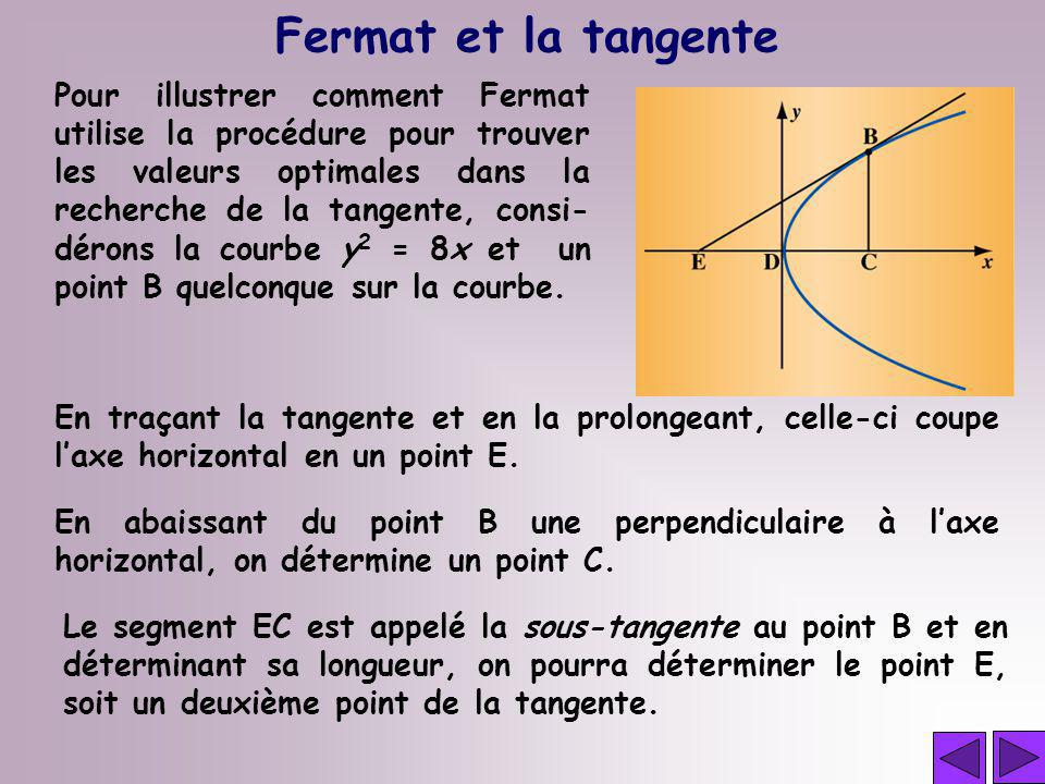 Fermat et la tangente