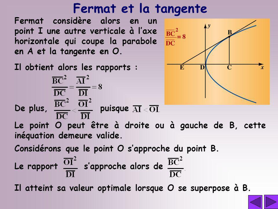 Fermat et la tangente Fermat considère alors en un point I une autre verticale à l'axe horizontale qui coupe la parabole en A et la tangente en O.
