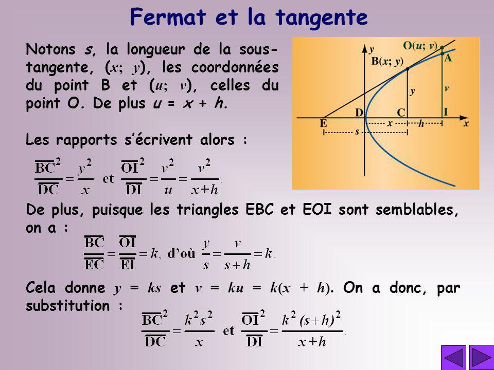 Fermat et la tangente Notons s, la longueur de la sous-tangente, (x; y), les coordonnées du point B et (u; v), celles du point O. De plus u = x + h.