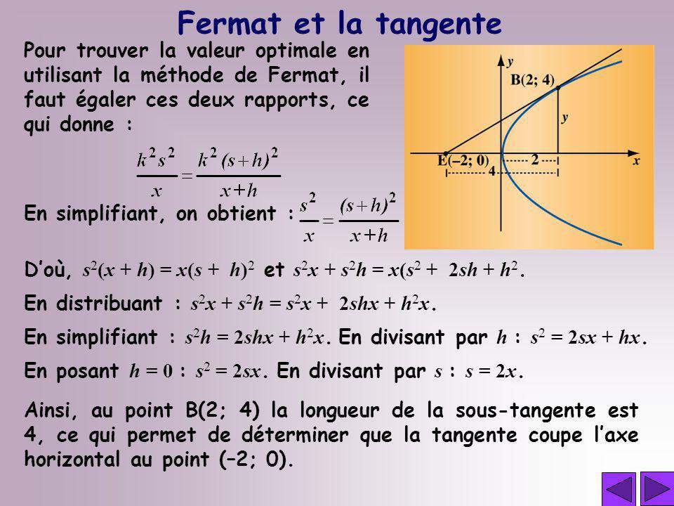 Fermat et la tangente Pour trouver la valeur optimale en utilisant la méthode de Fermat, il faut égaler ces deux rapports, ce qui donne :