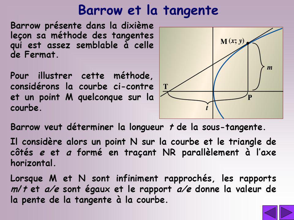 Barrow et la tangente Barrow présente dans la dixième leçon sa méthode des tangentes qui est assez semblable à celle de Fermat.