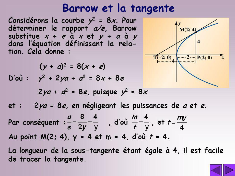 Barrow et la tangente
