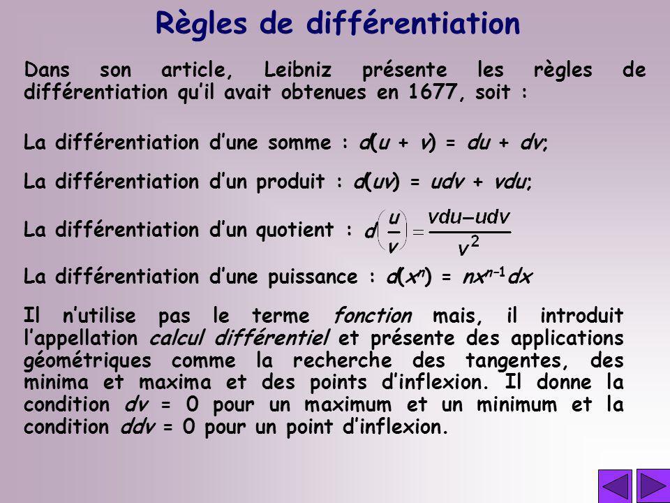 Règles de différentiation