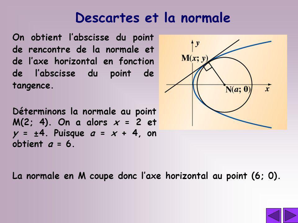Descartes et la normale
