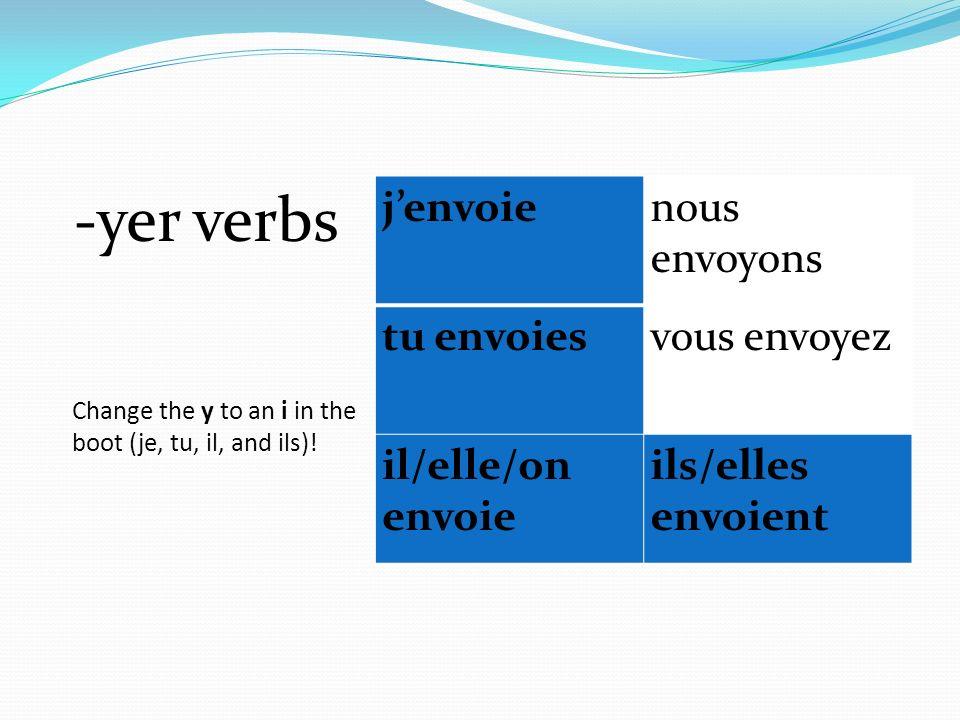 Change the y to an i in the boot (je, tu, il, and ils)!