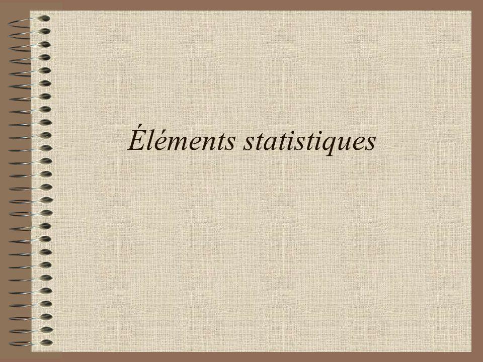 Éléments statistiques