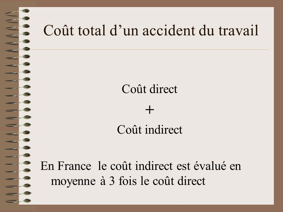 Coût total d'un accident du travail