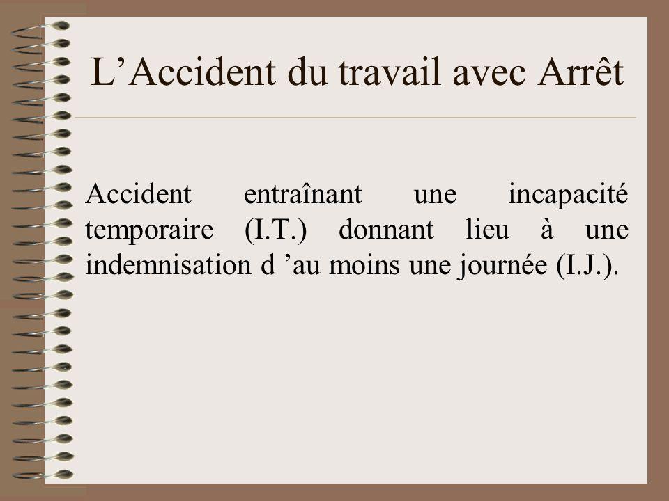 L'Accident du travail avec Arrêt