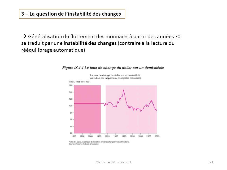 3 – La question de l'instabilité des changes