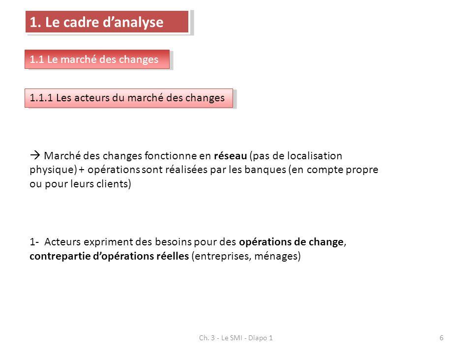 1. Le cadre d'analyse 1.1 Le marché des changes