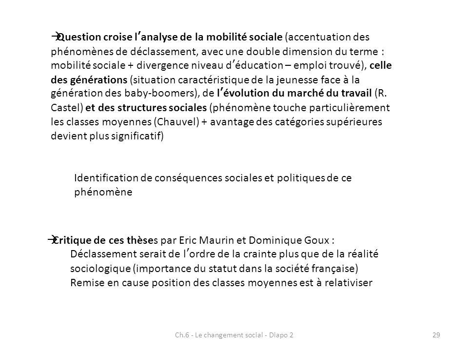 Ch.6 - Le changement social - Diapo 2