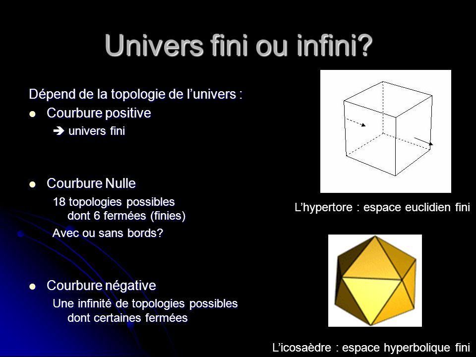 Univers fini ou infini Dépend de la topologie de l'univers :