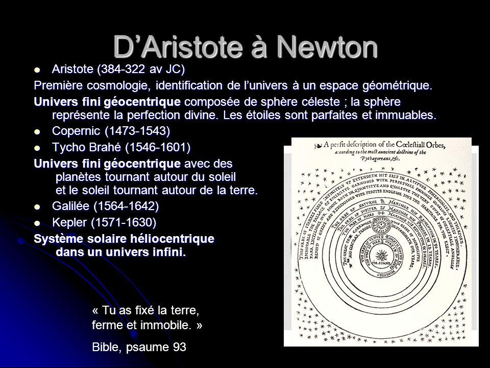 D'Aristote à Newton Aristote (384-322 av JC)
