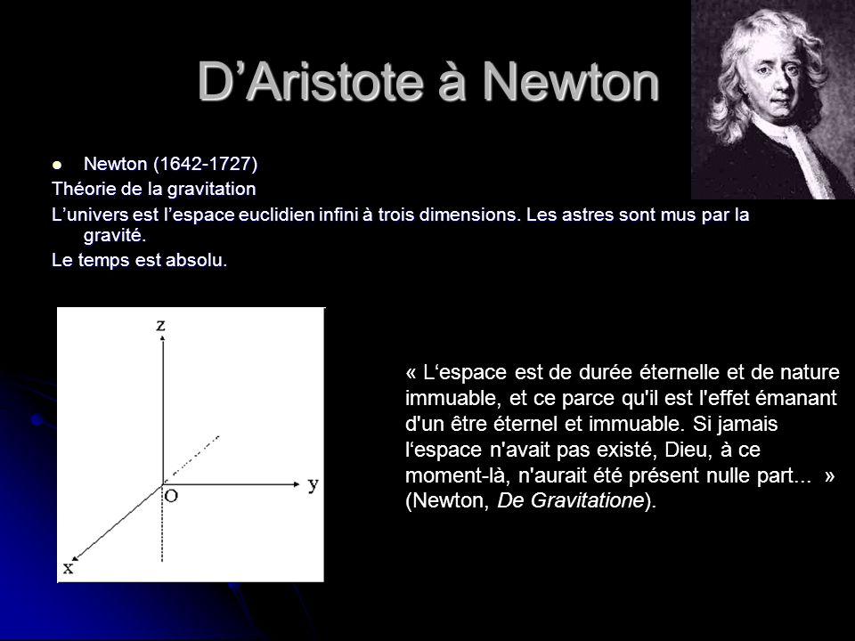 D'Aristote à Newton Newton (1642-1727) Théorie de la gravitation.