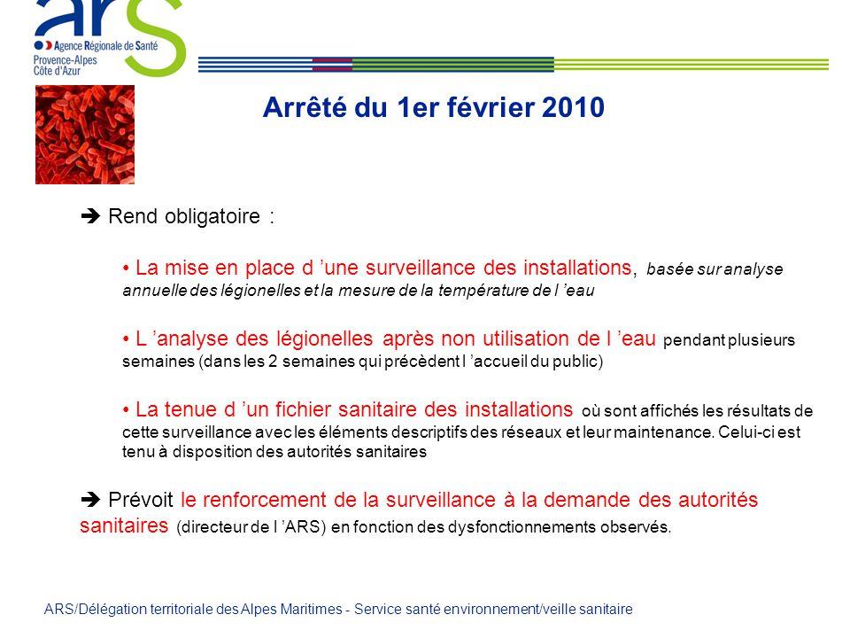 Arrêté du 1er février 2010 REGLEMENTAION  Rend obligatoire :
