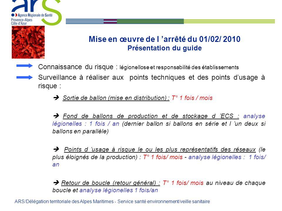 Mise en œuvre de l 'arrêté du 01/02/ 2010 Présentation du guide