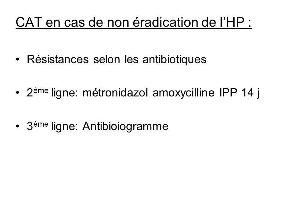 CAT en cas de non éradication de l'HP :
