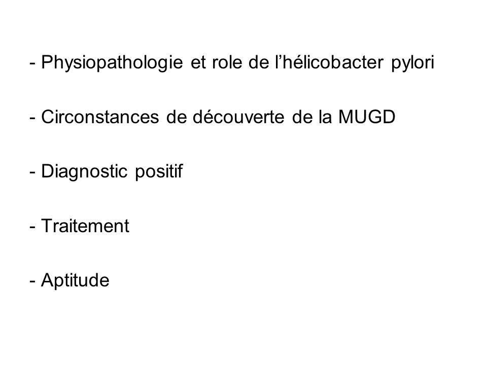 - Physiopathologie et role de l'hélicobacter pylori