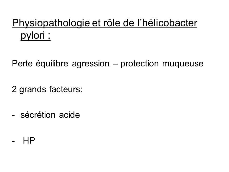 Physiopathologie et rôle de l'hélicobacter pylori :