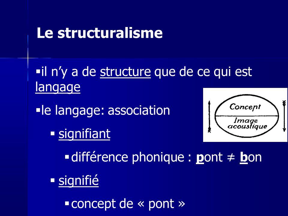 Le structuralisme il n'y a de structure que de ce qui est langage