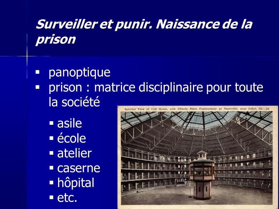 Surveiller et punir. Naissance de la prison