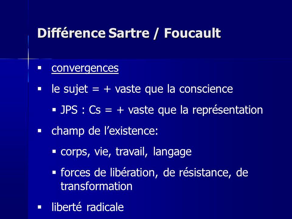 Différence Sartre / Foucault