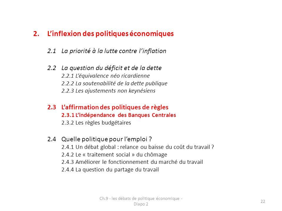 Ch.9 - les débats de politique économique - Diapo 2