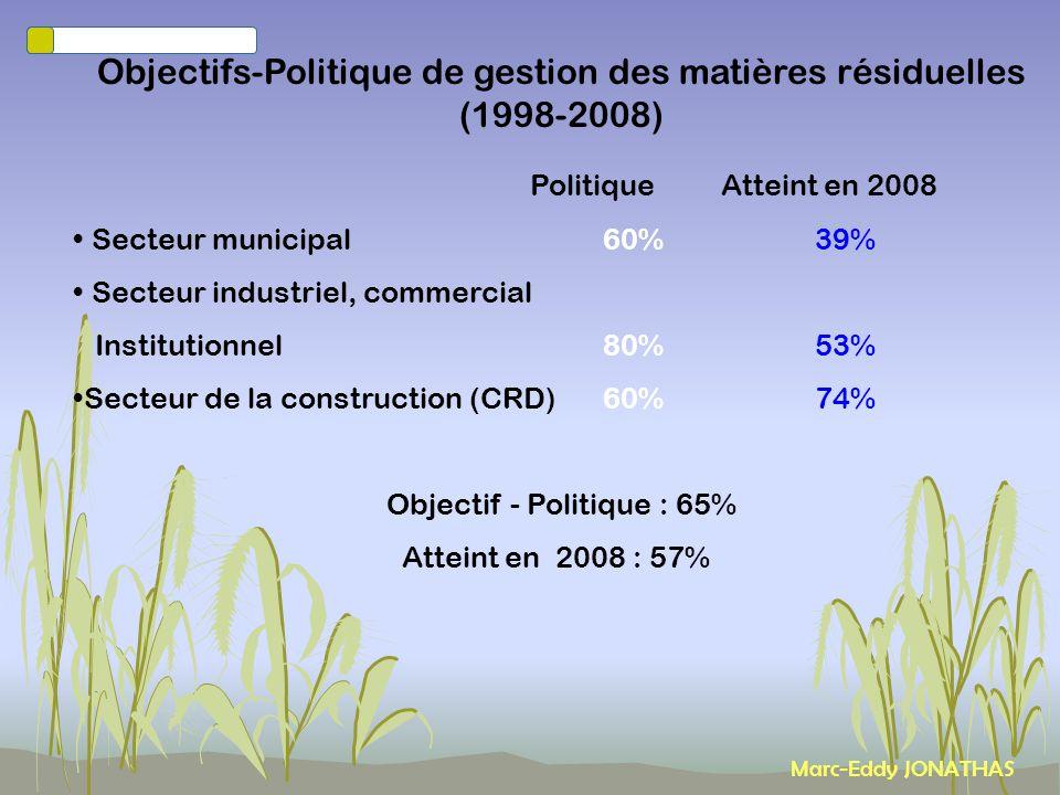Objectifs-Politique de gestion des matières résiduelles (1998-2008)