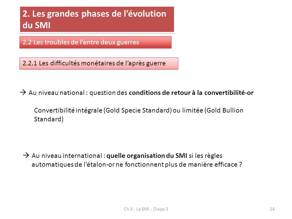 2. Les grandes phases de l'évolution du SMI