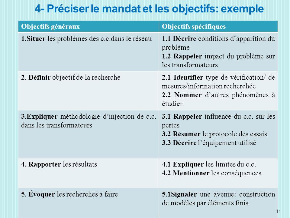 4- Préciser le mandat et les objectifs: exemple