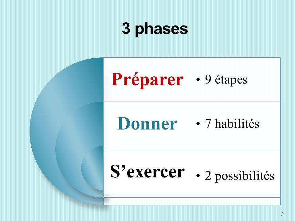 3 phases Préparer 9 étapes Donner 7 habilités S'exercer 2 possibilités