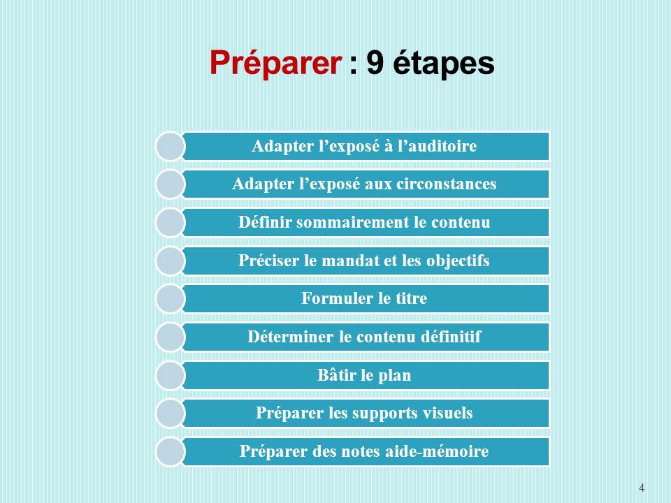 Préparer : 9 étapes Adapter l'exposé à l'auditoire