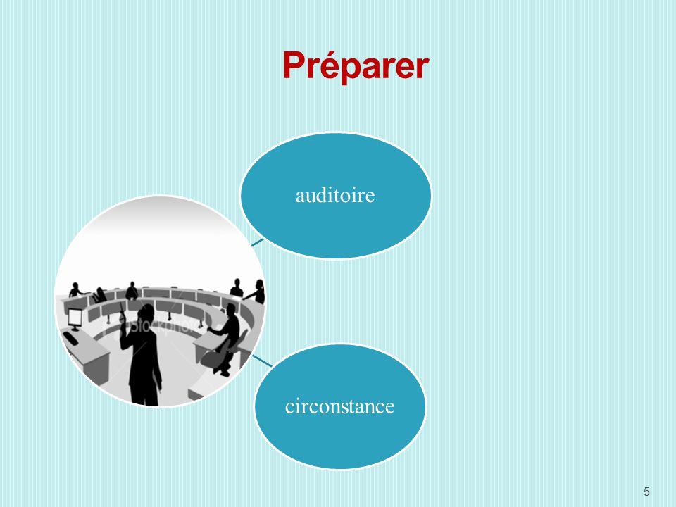 Préparer auditoire circonstance