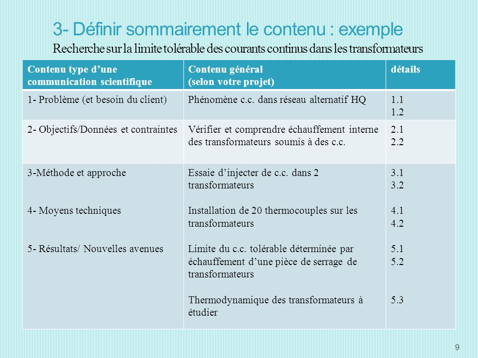 3- Définir sommairement le contenu : exemple Recherche sur la limite tolérable des courants continus dans les transformateurs