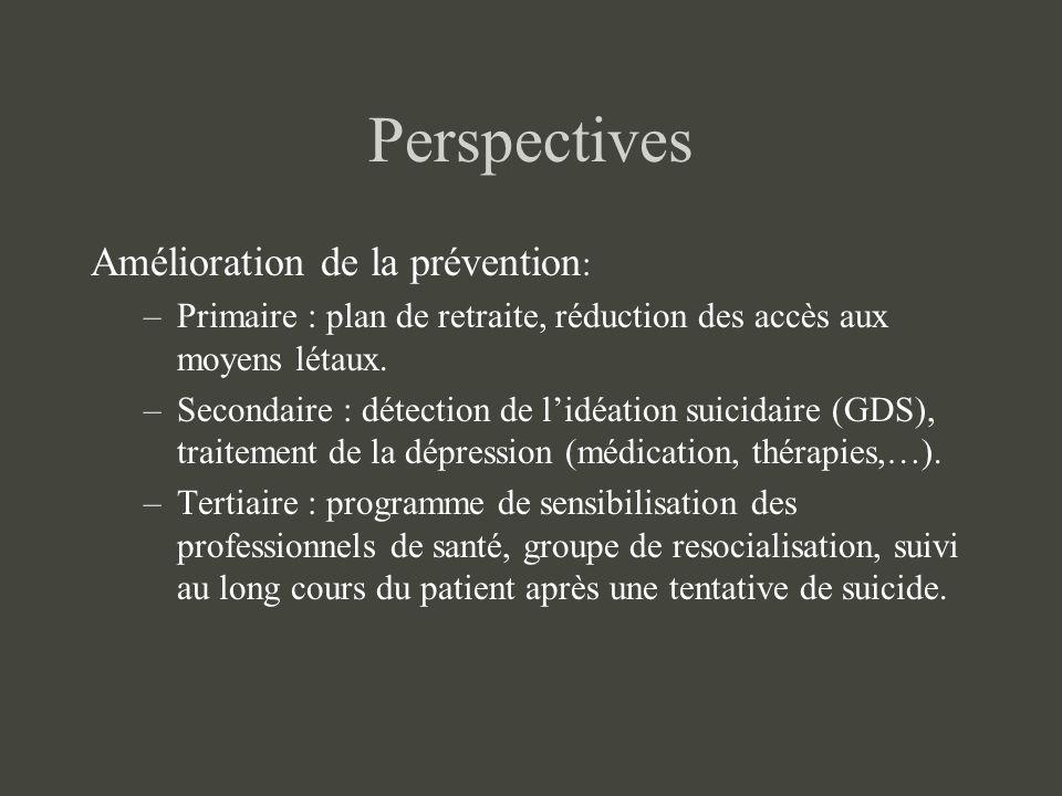 Perspectives Amélioration de la prévention: