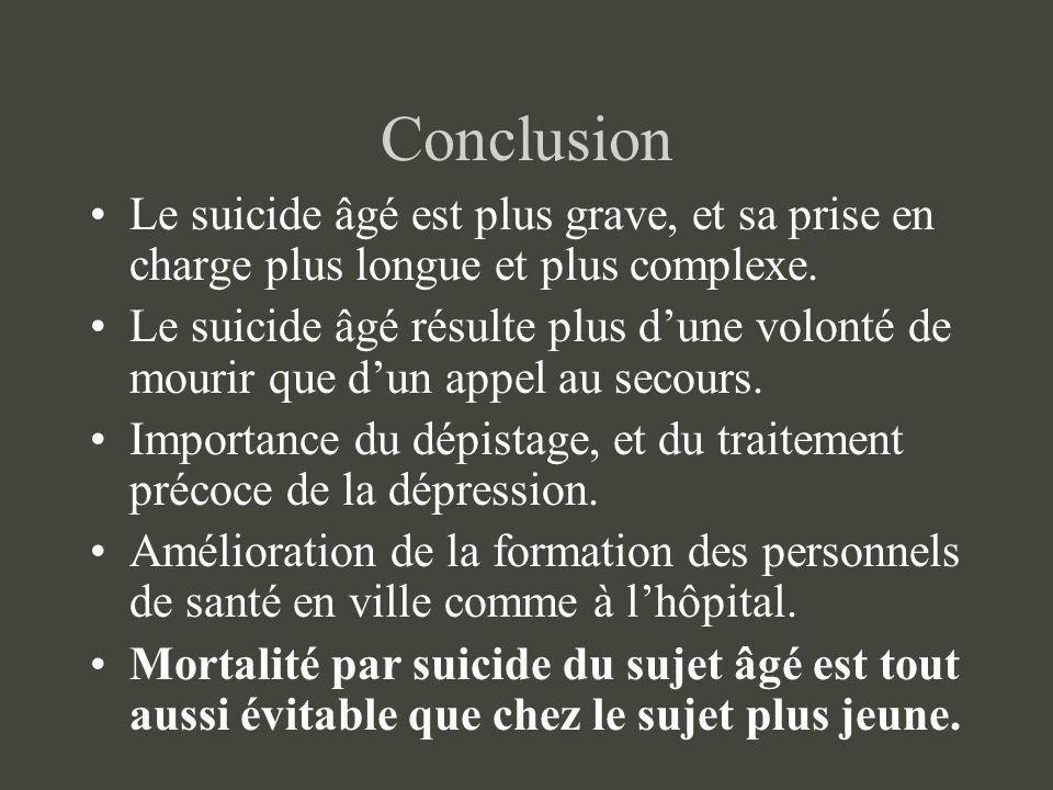 Conclusion Le suicide âgé est plus grave, et sa prise en charge plus longue et plus complexe.