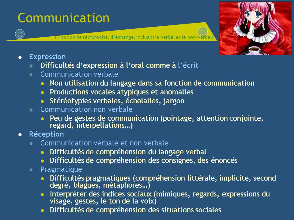 Communication Expression