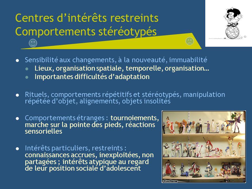 Centres d'intérêts restreints Comportements stéréotypés