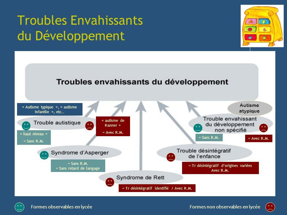 Troubles Envahissants du Développement