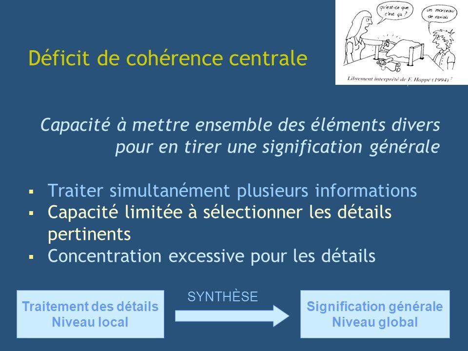 Déficit de cohérence centrale