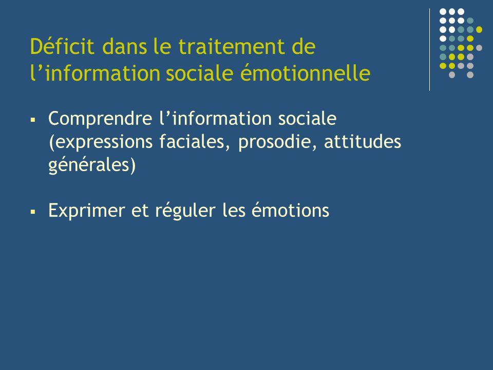 Déficit dans le traitement de l'information sociale émotionnelle