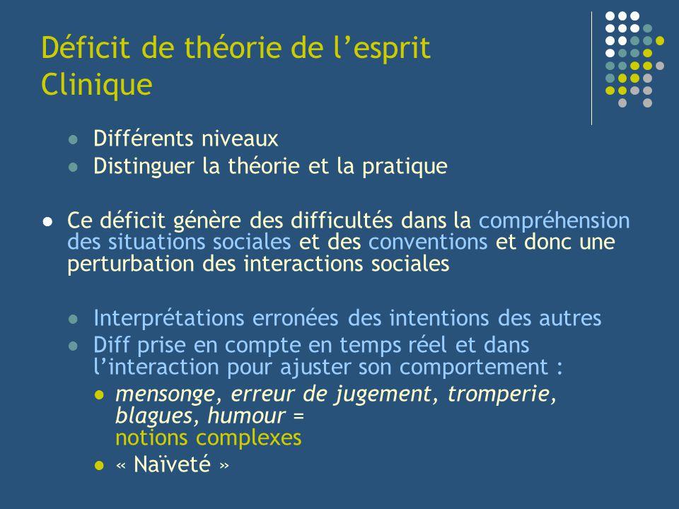 Déficit de théorie de l'esprit Clinique
