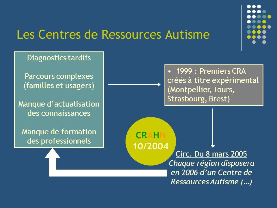 Les Centres de Ressources Autisme