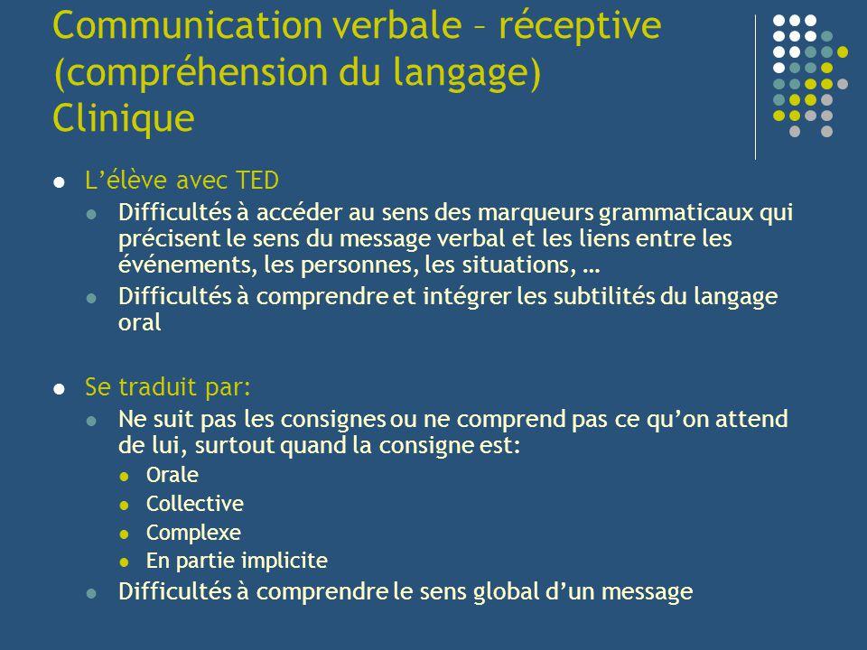 Communication verbale – réceptive (compréhension du langage) Clinique
