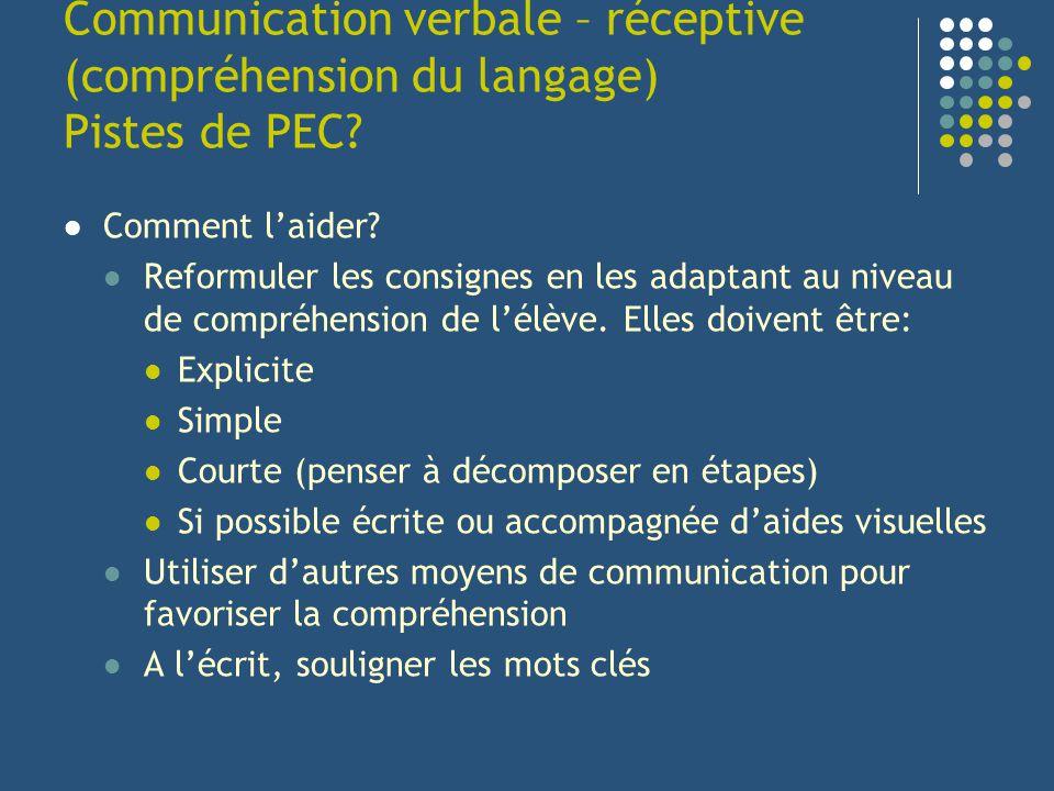 Communication verbale – réceptive (compréhension du langage) Pistes de PEC