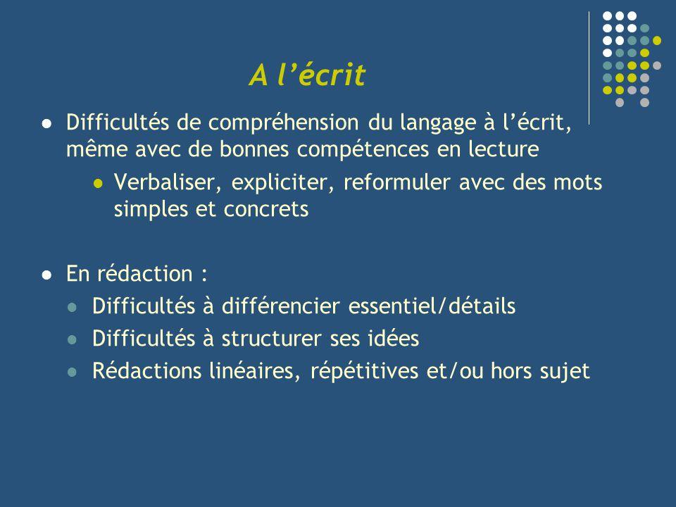A l'écrit Difficultés de compréhension du langage à l'écrit, même avec de bonnes compétences en lecture.