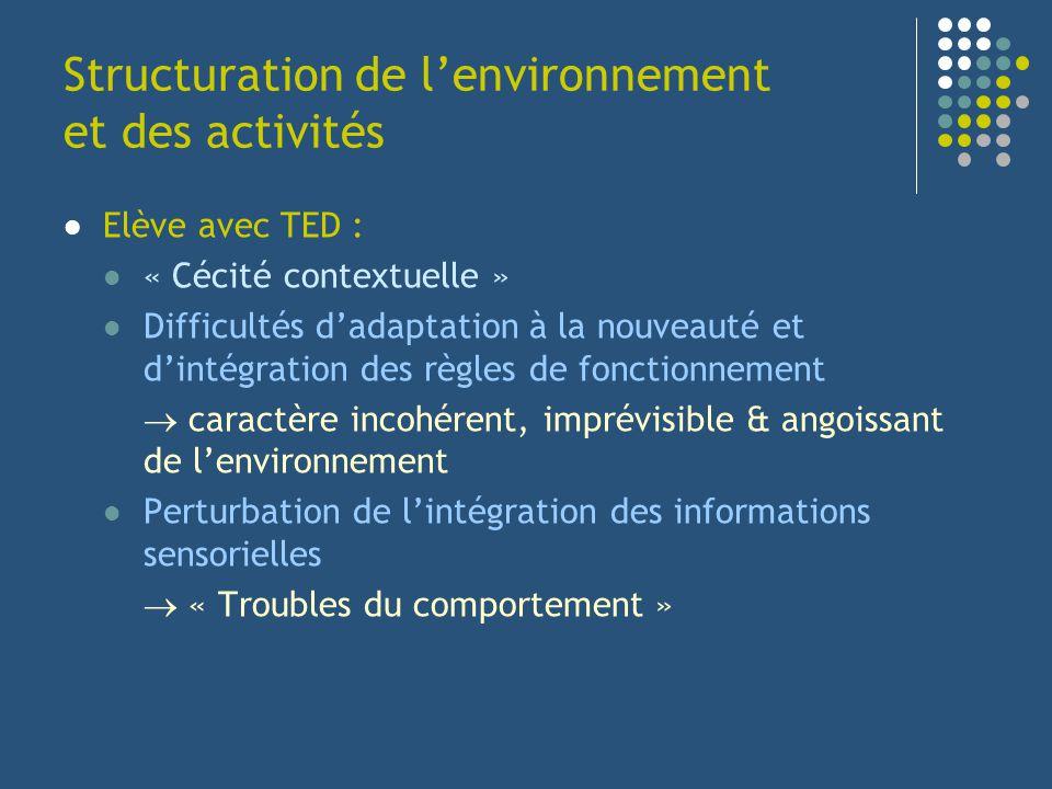 Structuration de l'environnement et des activités